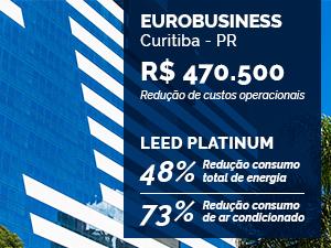 Dados Eurobusiness